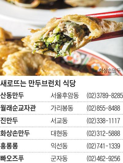 새로 뜨는 '만두 브런치' 식당