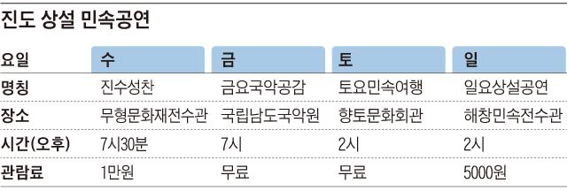 진도 상설 민속공연 일정표