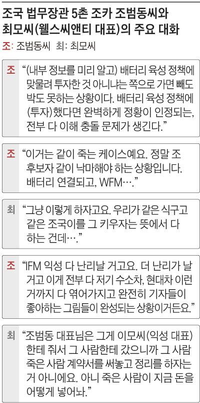 조국 법무장관 5촌 조카 조범동씨와 최모씨의 주요 대화