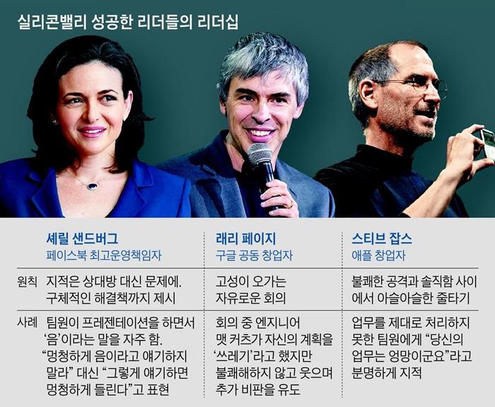 실리콘밸리 성공한 리더들의 리더십