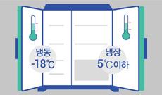 소고기 육즙 그대로 간직한 냉동 보관 노하우