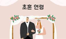 대한민국 남녀, 결혼 전 평균 몇 명의 이성친구 사귈까?