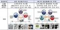 미래부, IoT 융복합 시범단지 조성사업 공모