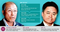 [Why] 2012년에도, 2018년에도… MBC는 직원 이메일을 보고있다