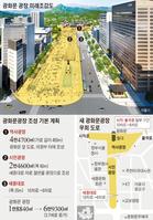 세종회관쪽 5차로 아예 없애… '서울의 상징' 확 트인다
