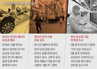 한국 반도체 조사받고 있는데, 對中통상 담당은 빈자리