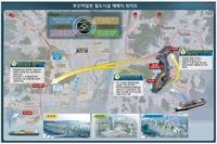 부산 철도시설 재배치 본격화..... 13일 국토부 기본계획 고시 7968억원 투입, 2030년 완료