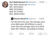 미국 프로 농구단 가치, 야구단보다 높다···MLB 첫 추월