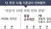 [금통위 폴] '기준금리, 내년 상반기 1%까지 추가 인하'