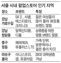 서울 시내 팝업스토어 인기 지역 - 표