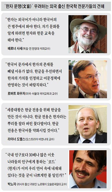 한자문맹 우려하는 외국 출신 한국학 전문가들의 견해 정리 그래픽
