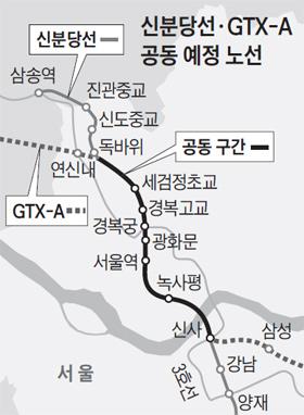 신분당선·GTX-A 공동 예정 노선.