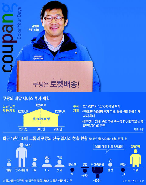 모바일 상거래 업체 쿠팡의 김범석 대표.