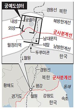 궁예도성터 위치 지도