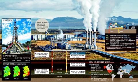 포항 지열발전소