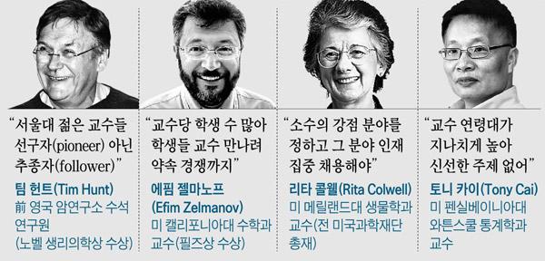 노벨상 수상자 등 12명 '자연大 평가 11개월 프로젝트' 보고서