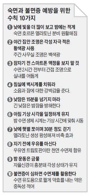 숙면과 불면증 예방을 위한 수칙 10가지 정리 표