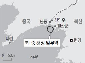 북·중 해상 밀무역