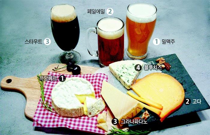 치맥… 이젠 '치즈+맥주'다
