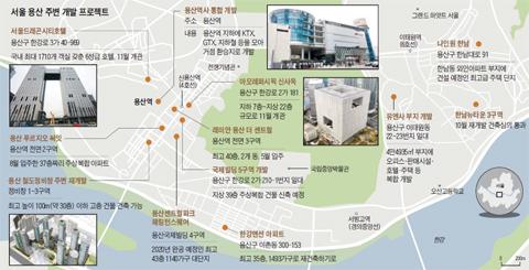 서울 용산 주변 개발 프로젝트 그래픽