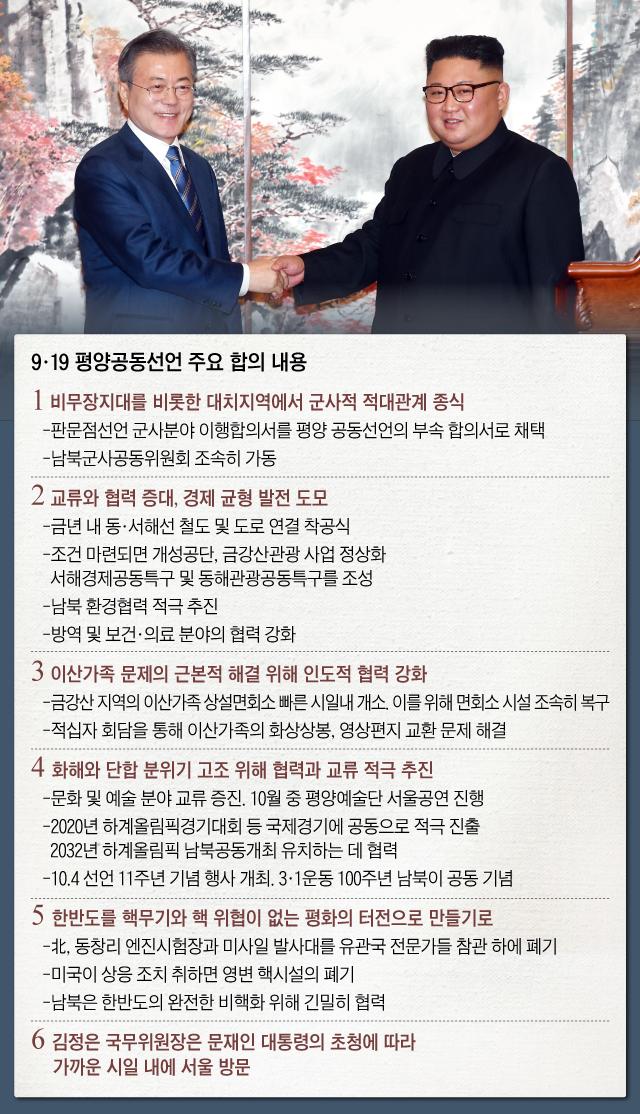 문재인 대통령과 김정은 북한 국무위원장이 19일 평양 백화원 영빈관에서 '평양공동선언'에 서명한 뒤 악수하고 있다./평양사진공동취재단
