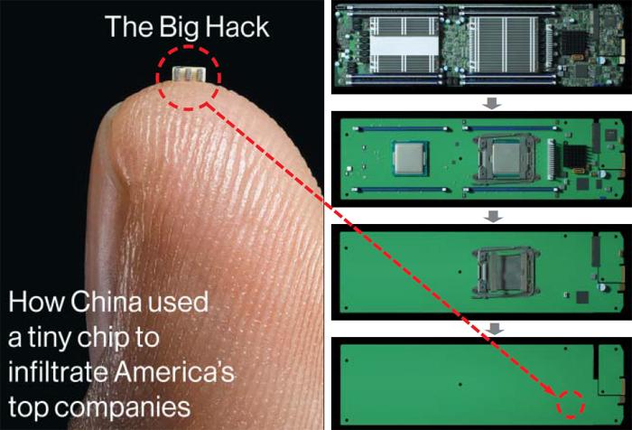 중국이 미국 주요 기업 해킹을 위해 전산 서버에 심어 놓은 초소형 스파이칩(왼쪽 사진). 이 칩은 쌀알 크기보다도 작아 육안으로 쉽게 알아볼 수가 없다. 중국 인민해방군 산하 조직이 주도해 미국 기업에 납품되는 전산 서버의 메인 보드에 이 칩을 은밀히 심었다. 메인 보드에 있는 부품을 하나씩 걷어내면 육안으로 식별이 어려운 스파이칩이 나타난다(오른쪽 사진).