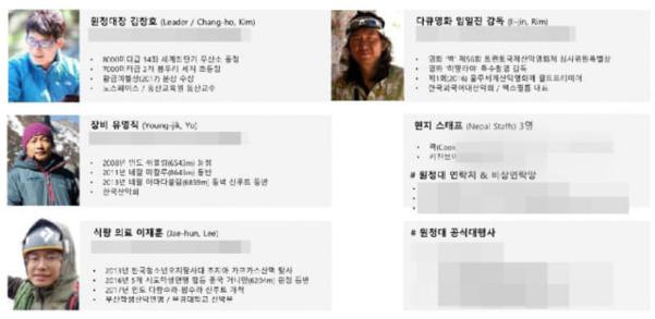김창호 대장이 이끄는 '2018 코리안웨이 구르자히말 원정대' 명단. /대한산악연맹