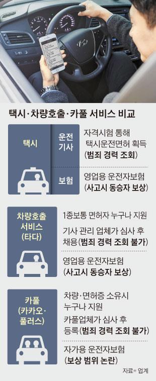 택시, 차량호출, 카풀 서비스 비교 표