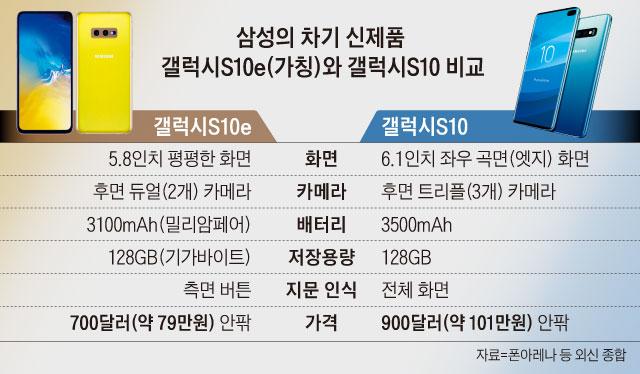 삼성의 차기 신제품 갤럭시S10e와 갤럭시S10 비교