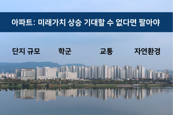 집 여러 채 있어 고민이라면…이 집부터 팔아라 - 조선닷컴 - 땅집고 ...