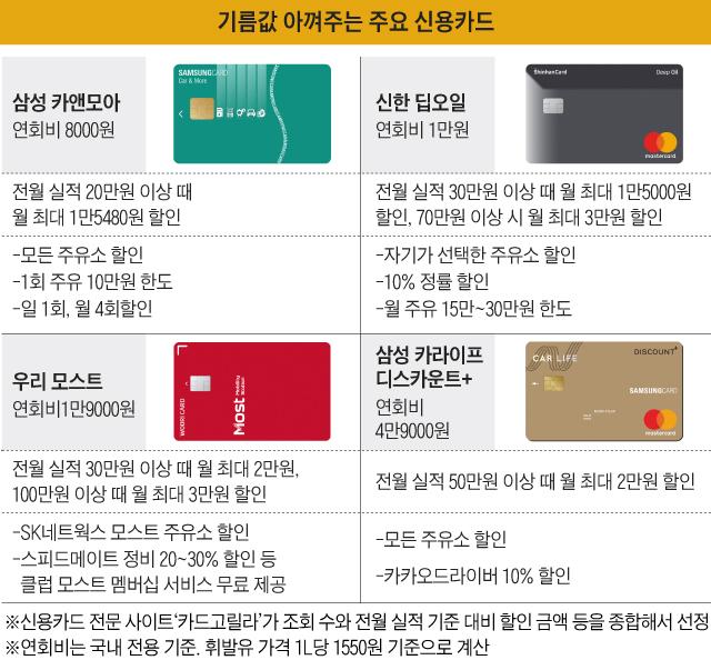기름값 아껴주는 주요 신용카드