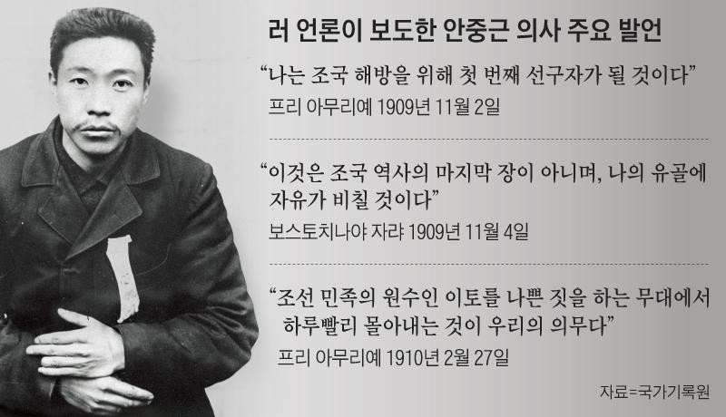 러 언론이 보고한 안중근 의사 주요 발언