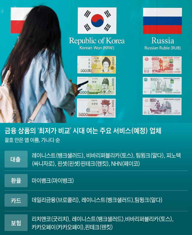 한 여성이 지난 29일 서울 중구 KEB하나은행 화폐 전시 게시판 앞에서 각국의 지폐를 살펴보고 있다. 최근 스마트폰을 이용한 금융 상품 비교 서비스가 인기를 끌고 있다.