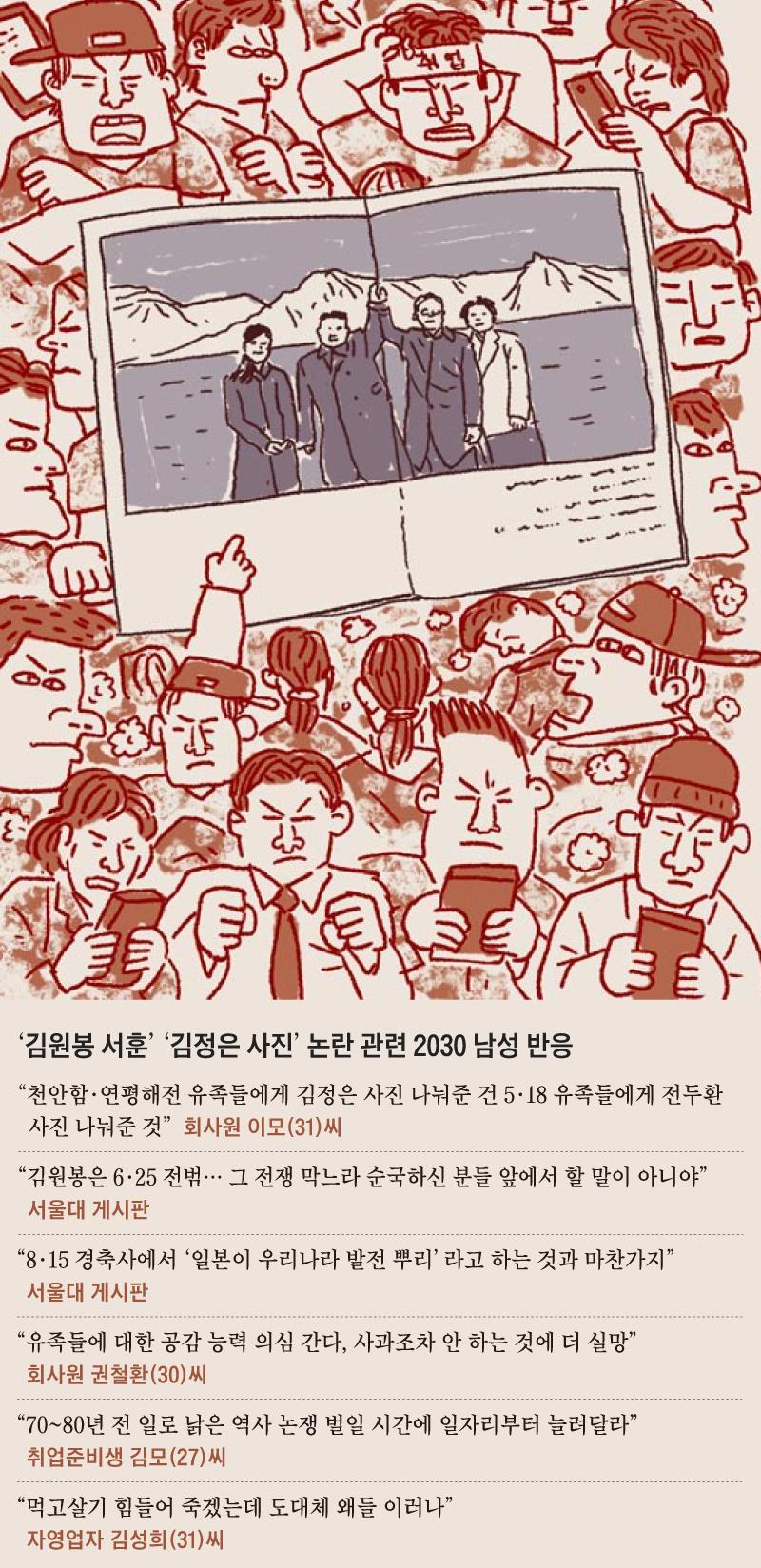 '김원봉 서훈' '김정은 사진' 논란 관련 2030 남성 반응