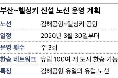 부산~헬싱키 신설 노선 운영 계획표