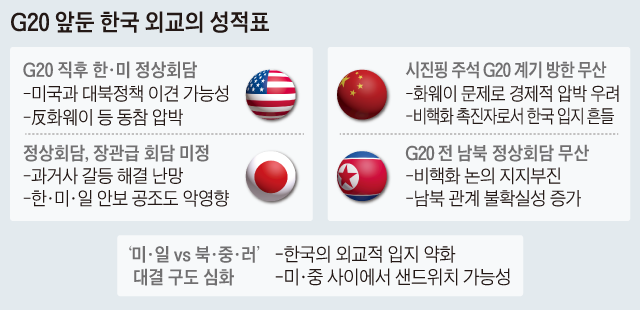 G20 앞둔 한국 외교의 성적표