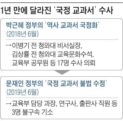 1년 만에 달라진 국정 교과서 수정