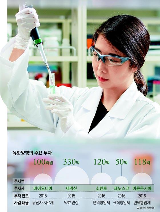유한양행 연구원이 신약 연구를 하고 있는 모습.