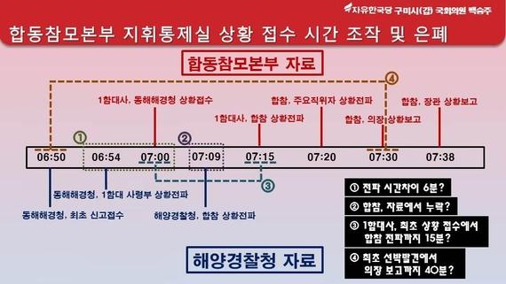 자유한국당 제공