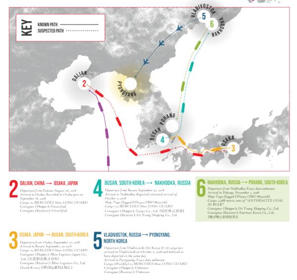 '선진국방연구센터'가 16일 공개한 김정은 북한 국무위원장의 전용 방탄차량인 메르세데스 벤츠의 밀수 추정 경로. /'선진국방연구센터'보고서 캡쳐