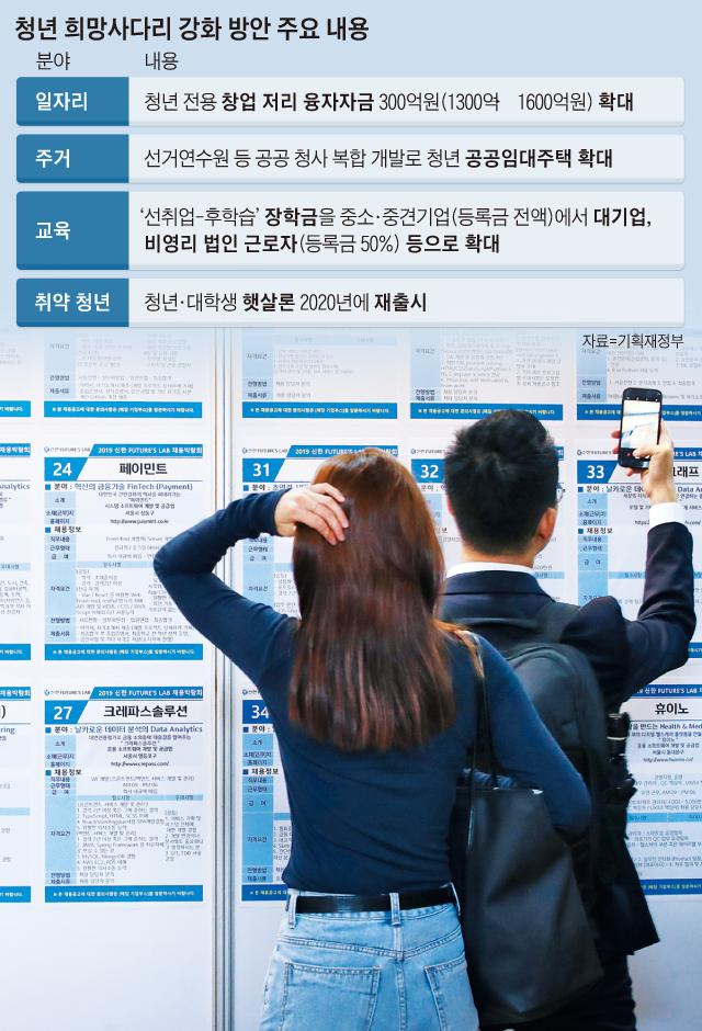 지난 12일 서울 중구 신한L타워에서 열린 채용박람회에서 청년 구직자들이 채용 공고를 살펴보고 있다