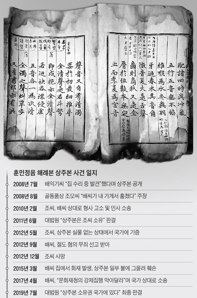 배익기씨가 2017년 공개한 상주본 한 장.