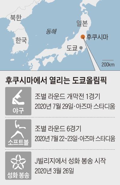 후쿠시마에서 열리는 도쿄올림픽