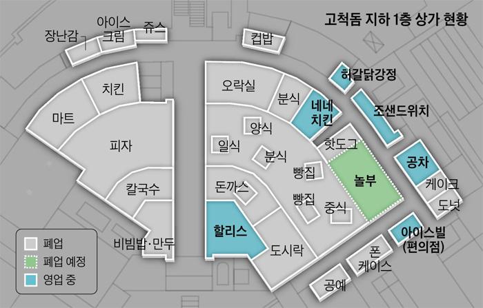 고척돔 지하 1층 상가 현황 그래픽