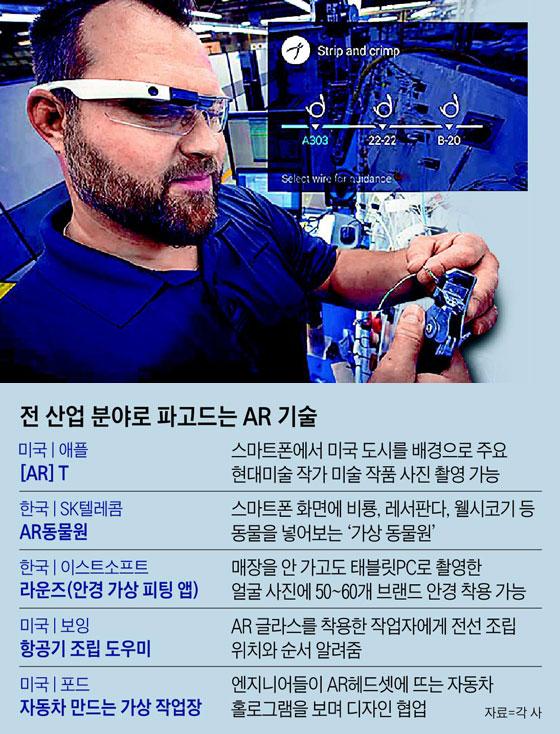 전 산업 분야로 파고드는 AR 기술