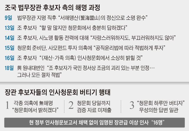 조국 법무장관 후보자 측의 해명 과정