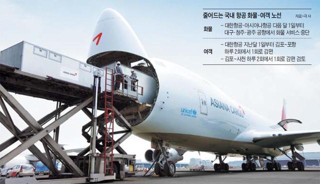 대한항공과 아시아나항공이 다음 달부터 지방의 일부 공항에서 화물 서비스를 중단한다. 사진은 아시아나항공이 비행기에 화물을 싣는 모습.