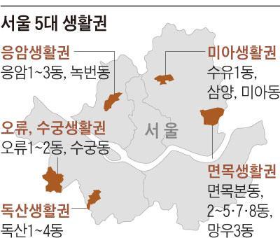 서울 5개 생활권
