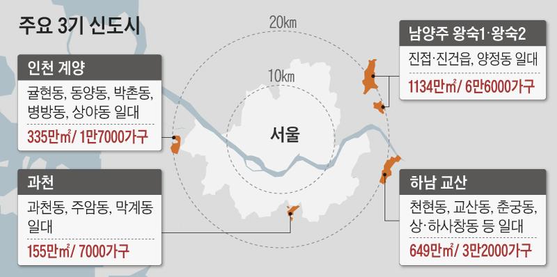 주요 3기 신도시 지도