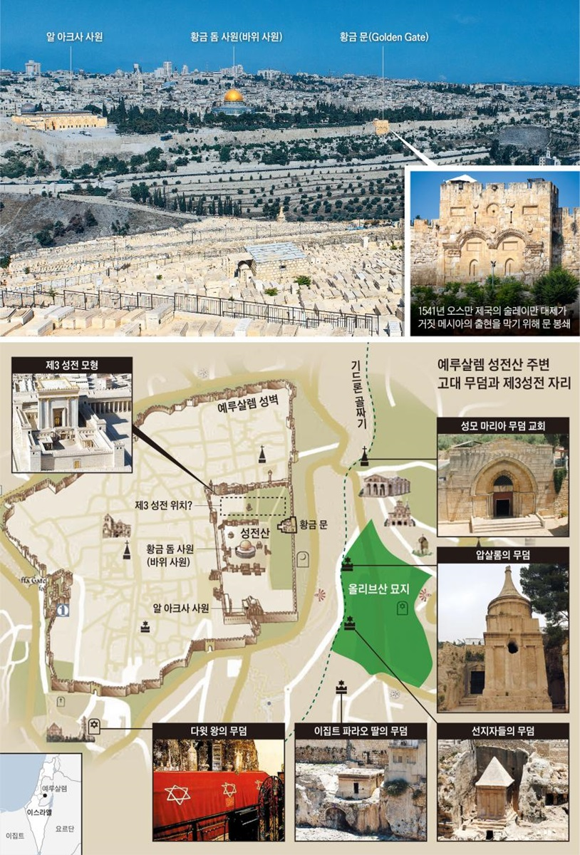 예루살렘시 동쪽의 올리브산에서 내려다본 성전산과 유대인 묘지 전경